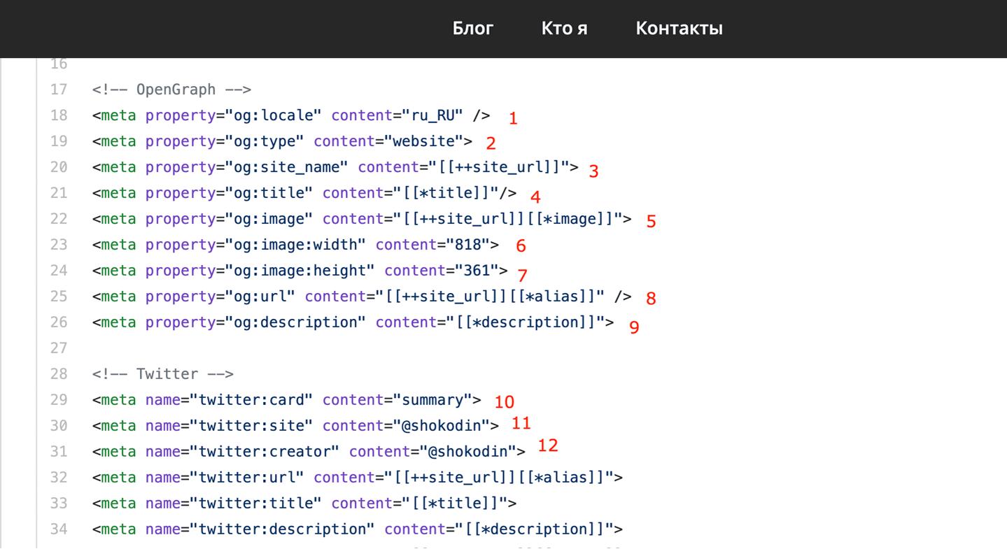 пример кода open graphдля копирования